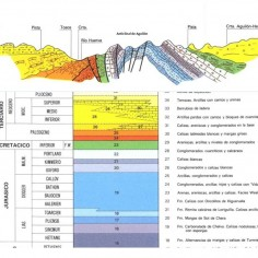 Mapa Aguilón (MAGNA 50 439 AZUARA)